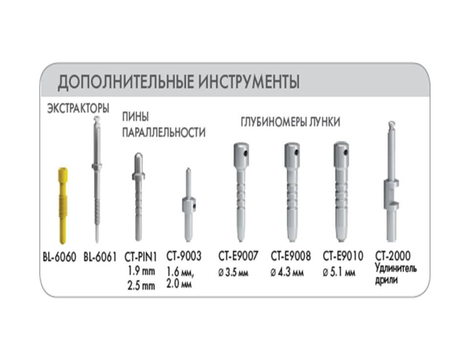 Глубиномер 4.3 мм