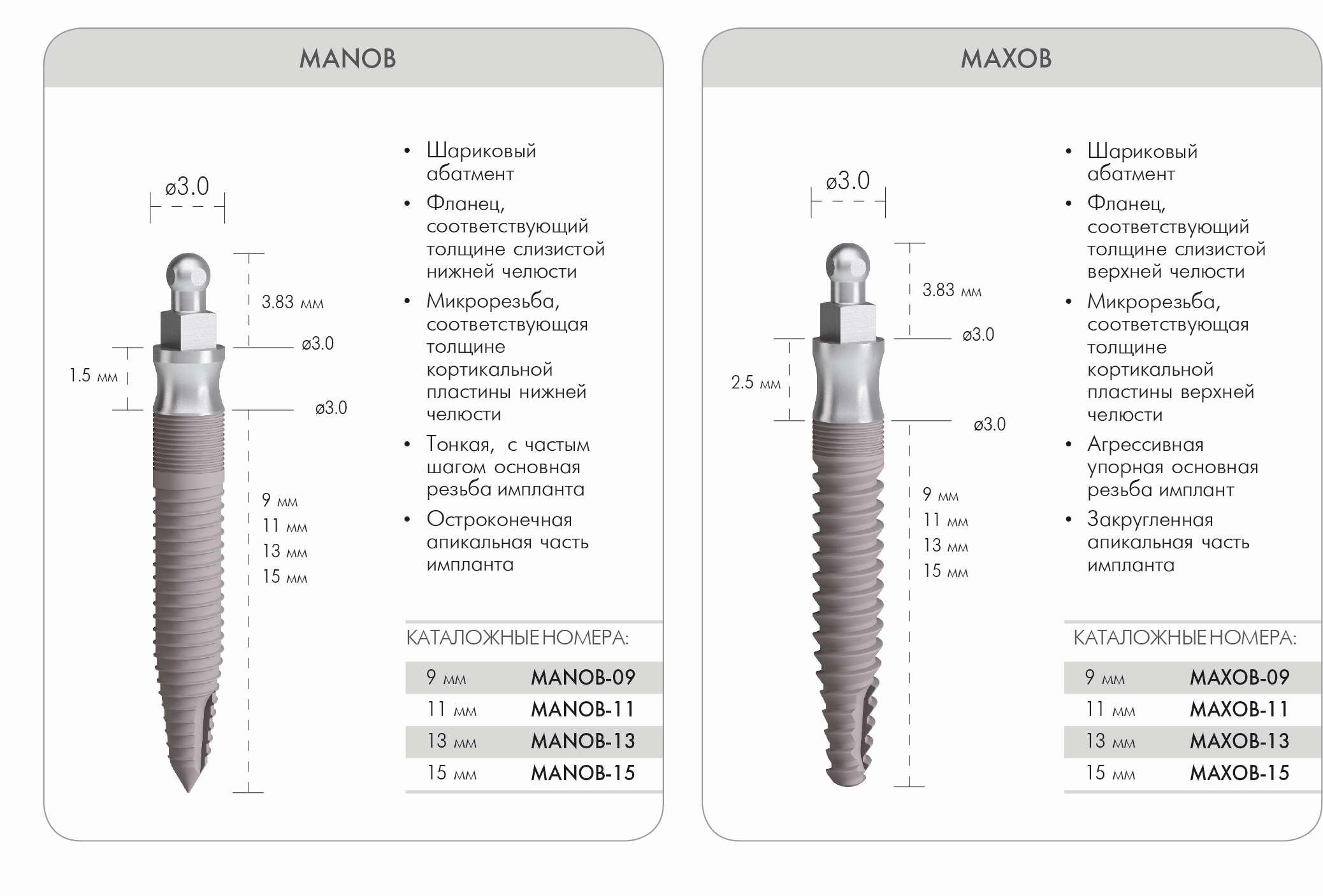 Имплант с агрессивной резьбой, диаметр 3 мм, высота 13 мм